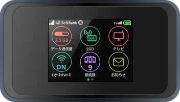 SoftBank レンタル Pocket WiFi 501HW(無制限)